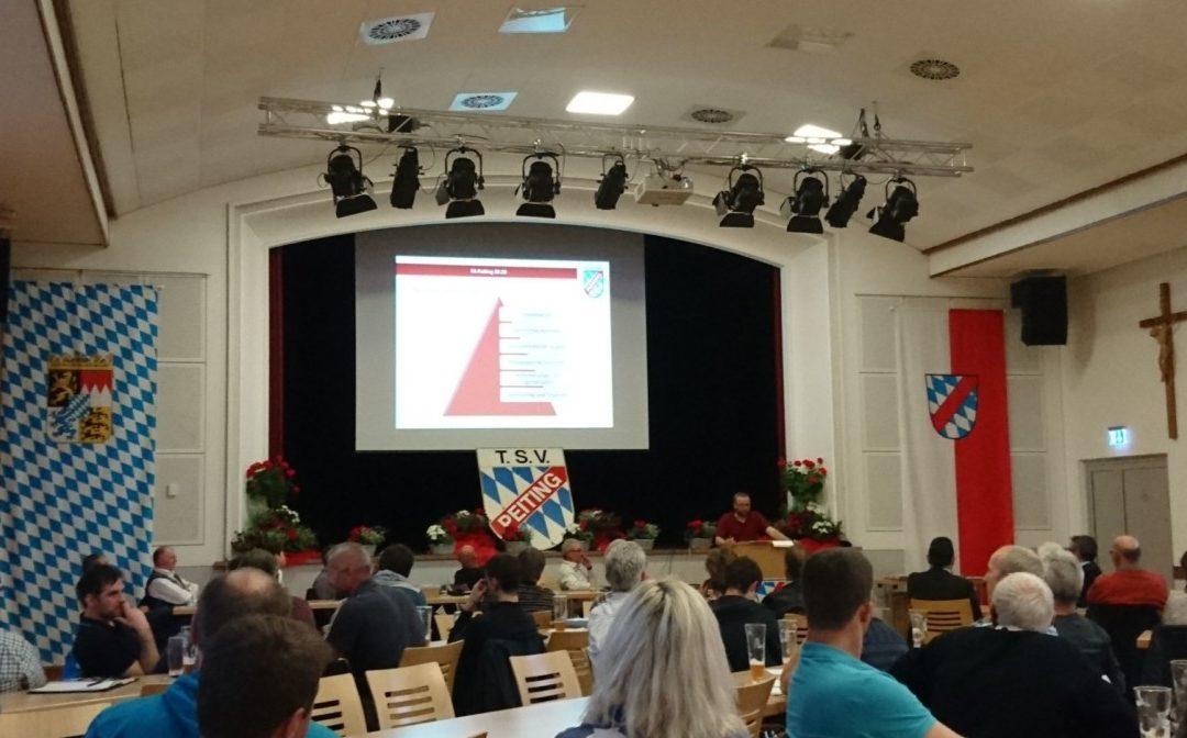 Präsentation Jugendkonzept auf der Delegiertenversammlung des TSV
